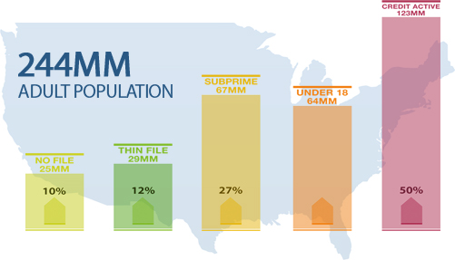 Population graphic