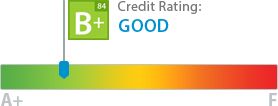 Rating Bar Image